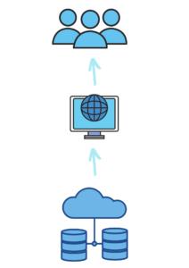 Sistema de Gestión Integral - ERP